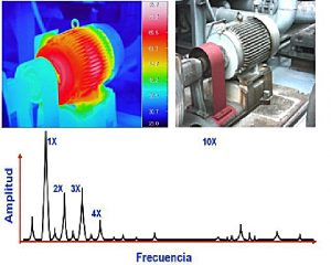 Figura 3. Portada termografia